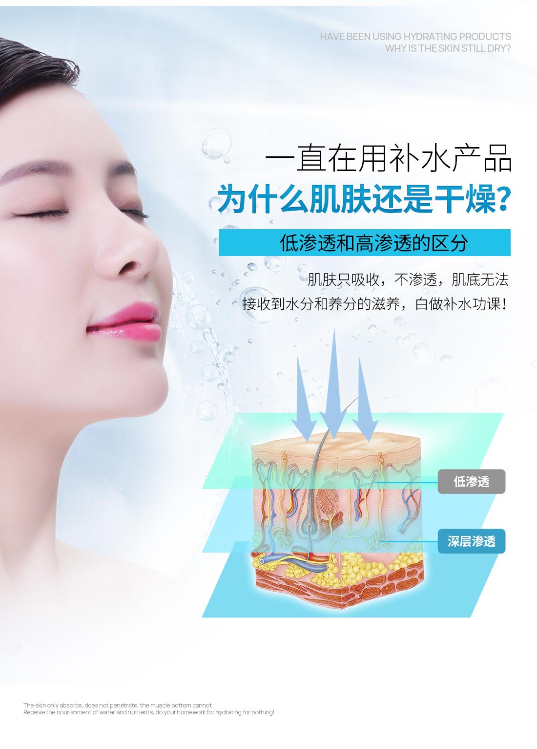 觅韵肤网维波丝力素一直在用补水产品,为什么肌肤还说干燥