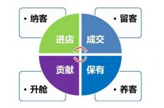 上海美容院拓客公司电话